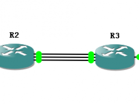 BGP多链路负载均衡配置