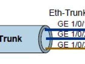 配置静态LACP模式链路聚合(以太网文档)