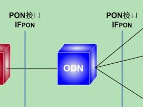 PON系统基础知识简介