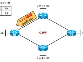 MPLS中LDP与IGP的同步