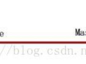 OSPF:MTU不一致导致的邻接关系问题