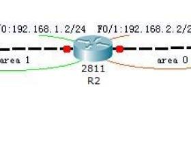 OSPF(ABR和ASBR)的路由汇总