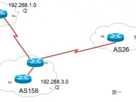 通过BGP属性控制路径