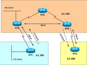 BGP学习笔记