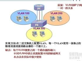 链路聚合(端口聚合)、Vlan的端口聚合