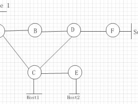 组播学习笔记(四)组播分发树简述+组播防环