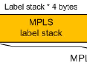 MPLSMTU分片机制
