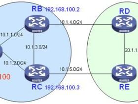 BGP选路解析