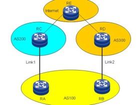 BGP流量负载分担规划
