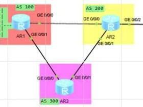 BGP防环