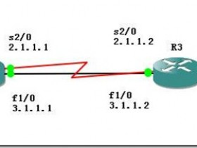 组播RPF 逆向路径转发 实验原理