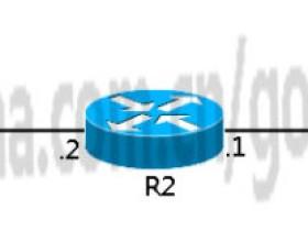 BGP的连接状态(CONNECT)和激活状态(ACTIVE)