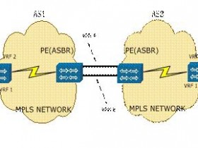 MPLSL3VPN跨域方法OptionA/B/C