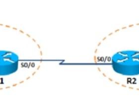 BGP-eBGP多跳解析