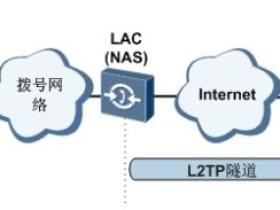 深入理解L2TP_VPN/IPSec原理
