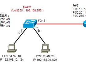 二层交换机管理问题、管理VLAN的概念详解