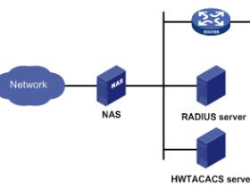 TACACS+简单说明