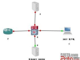 DHCP攻击和防御